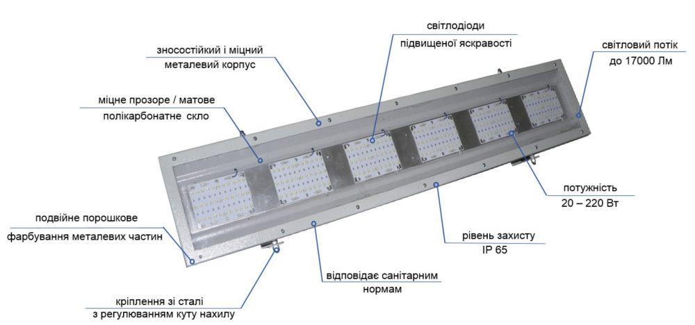 svetotehnicheskaya_produkciya2_seriya_smd